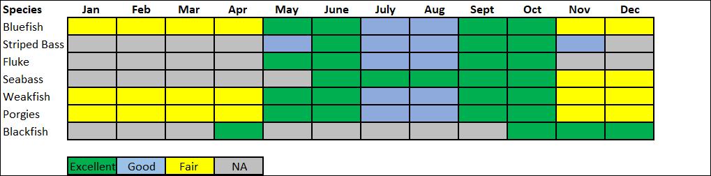 May 7 Chart